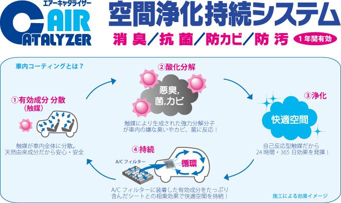 空間浄化システム エアーキャタライザー